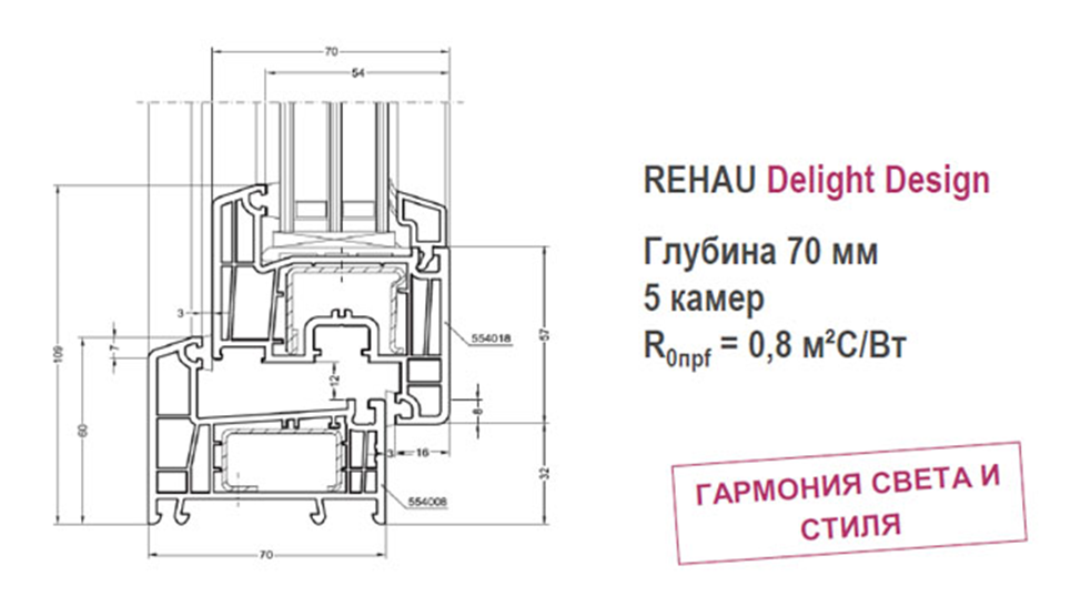 REHAU Delight-Design.png
